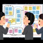業務改善を提案する – 業務効率化を実現する方法